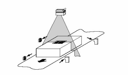 SMT条码扫描原理图