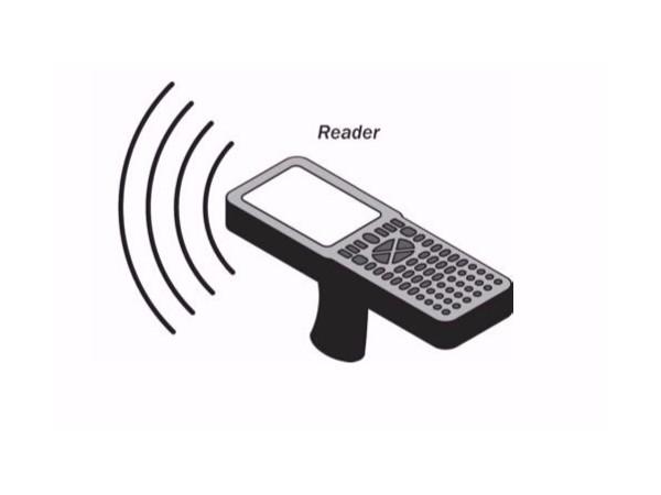 RFID使用的频段