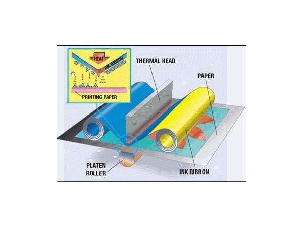 条码打印碳带是什么