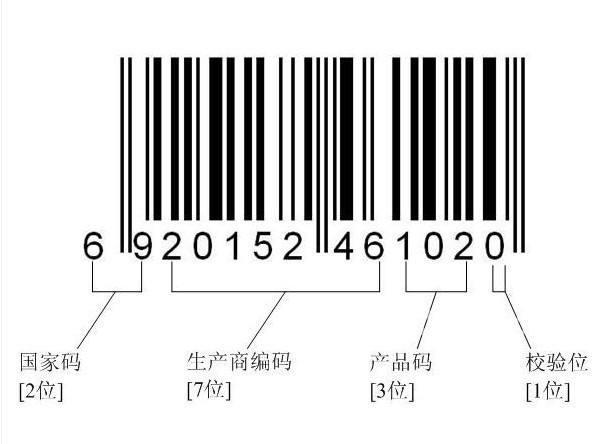 条形码结构