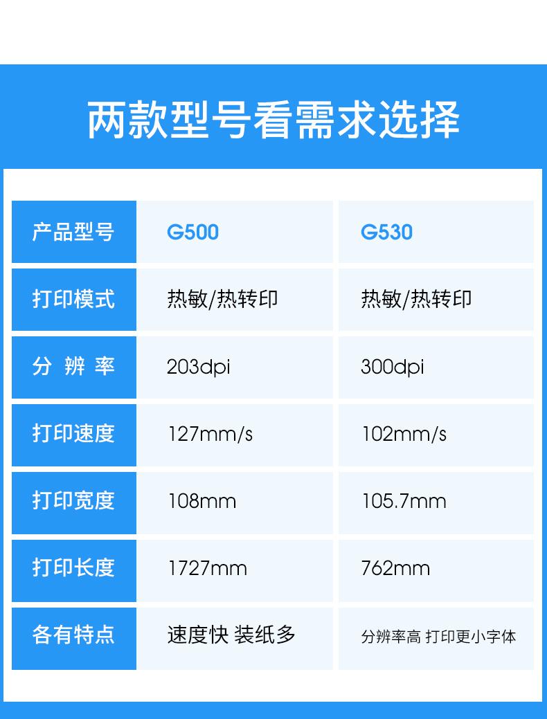 G500-5300_12