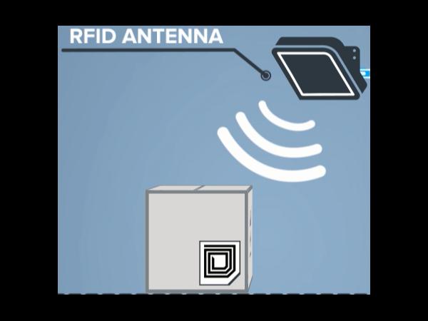 RFID系统工作原理简介