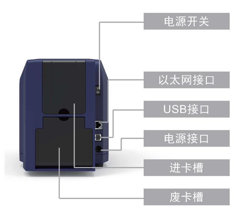 飒瑞S22证卡打印机