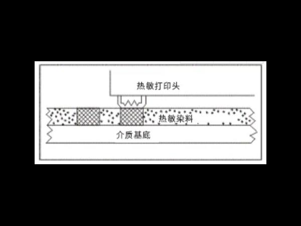 条码打印机的热敏打印原理简介